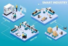 Photo of The digital factory as pioneer for the smart factory of the future