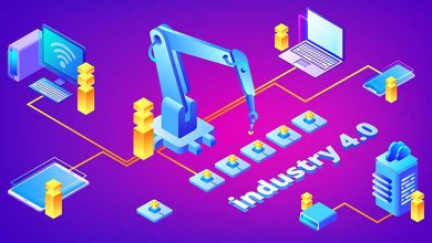 Photo of Skill Requirement for Industry 4.0